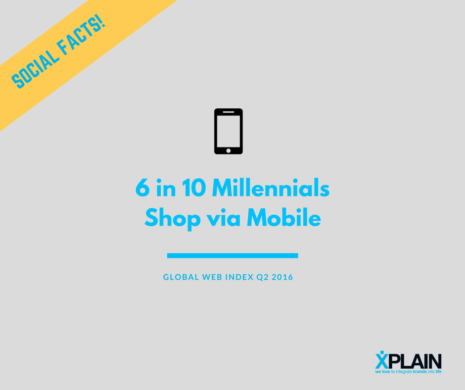 mobile-millenials Did you know? #socialfacts