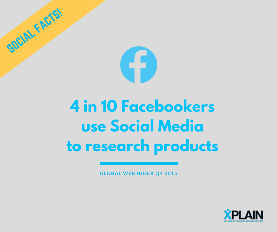products-research Did you know? #socialfacts