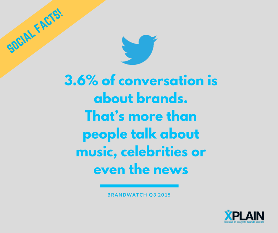 twitter-about-brands-conversation Social Facts